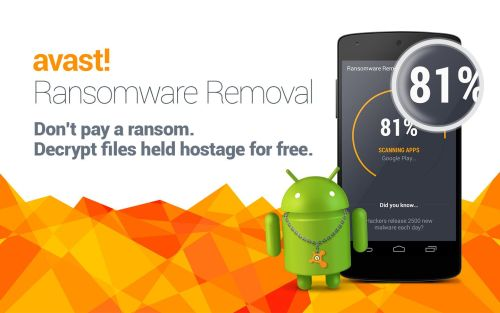 Avast! Ransomware Removal
